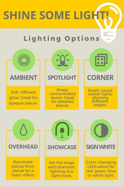 Guide to Art Display Lighting Options