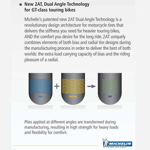 The Michelin Pilot Road 4's patented new 2AT Dual Angle Technology is a revolutionary design architecture for motorcycle tyres that delivers the stiffness you need for heavier touring bikes, and the comfort you desire for the long ride