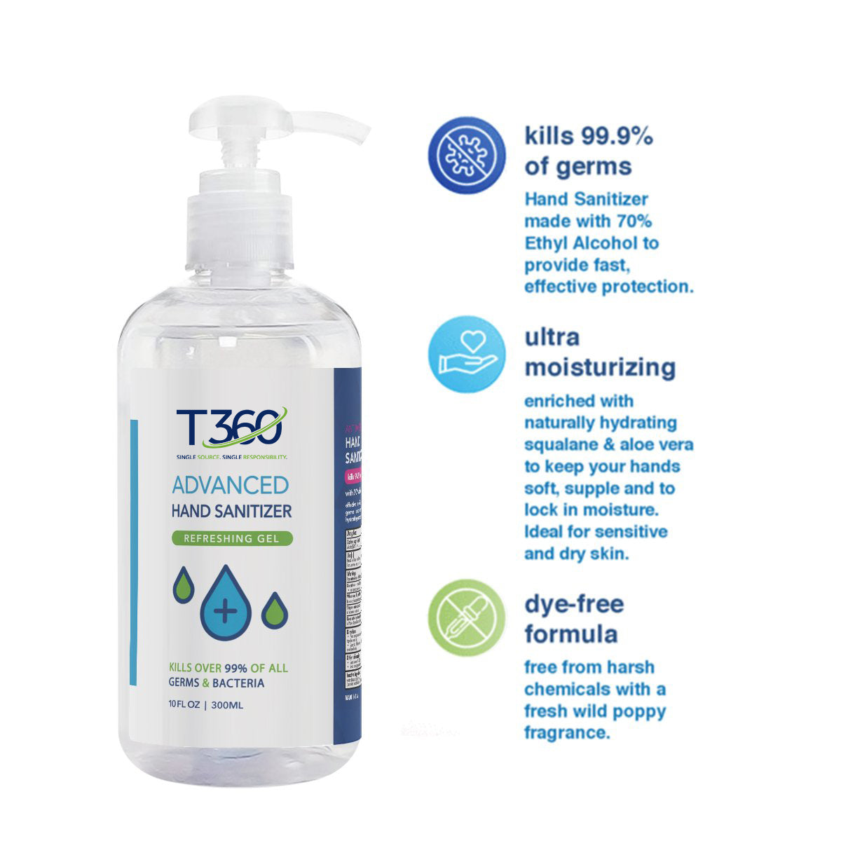 10 oz Hand Sanitizer - Think360 Inc
