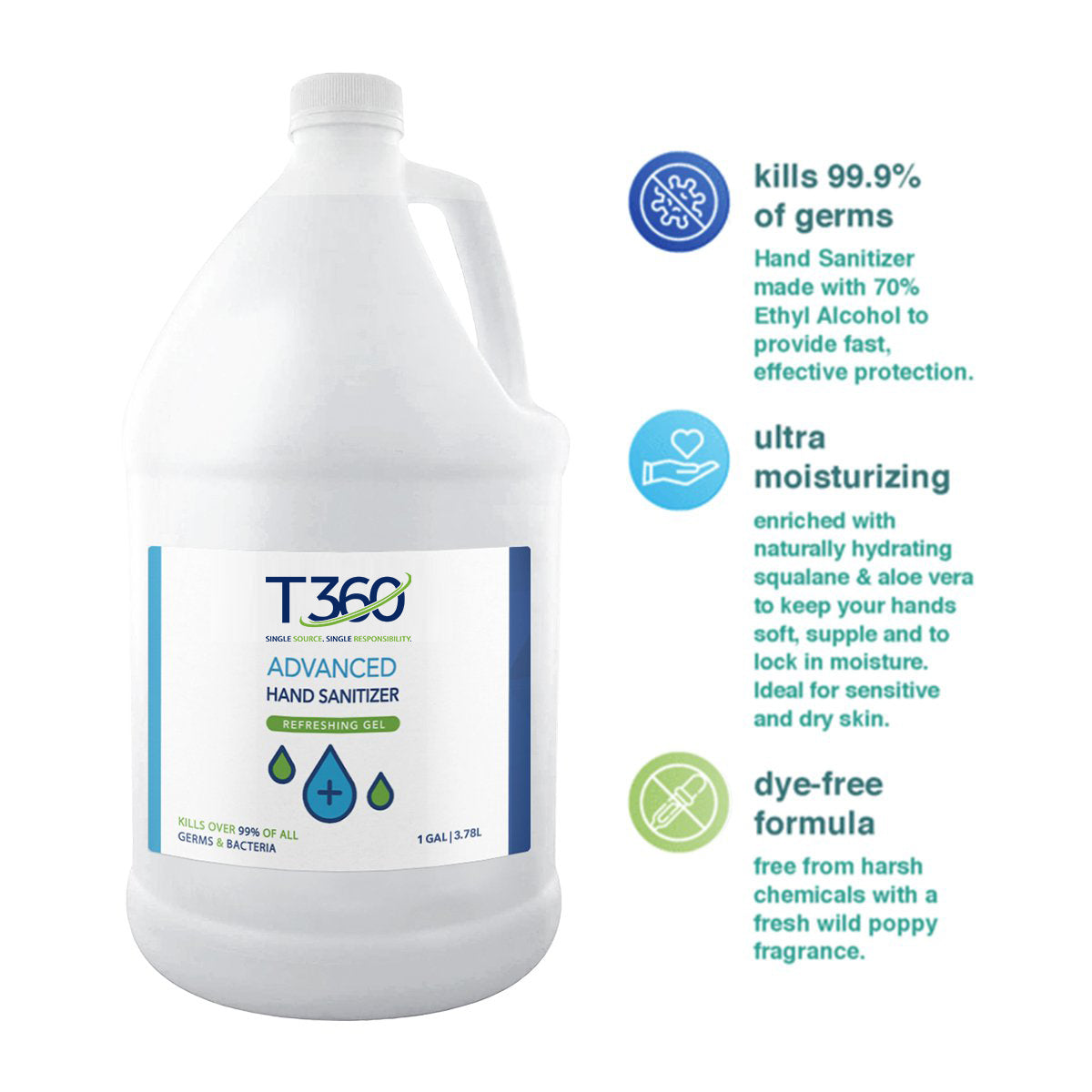 One Gallon Hand Sanitizer - Think360 Inc