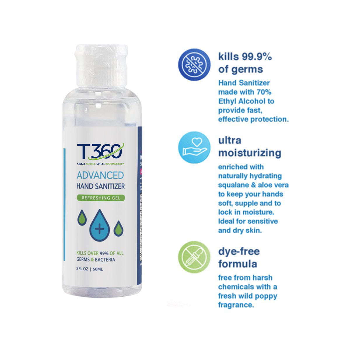 2 oz Hand Sanitizer - Think360 Inc
