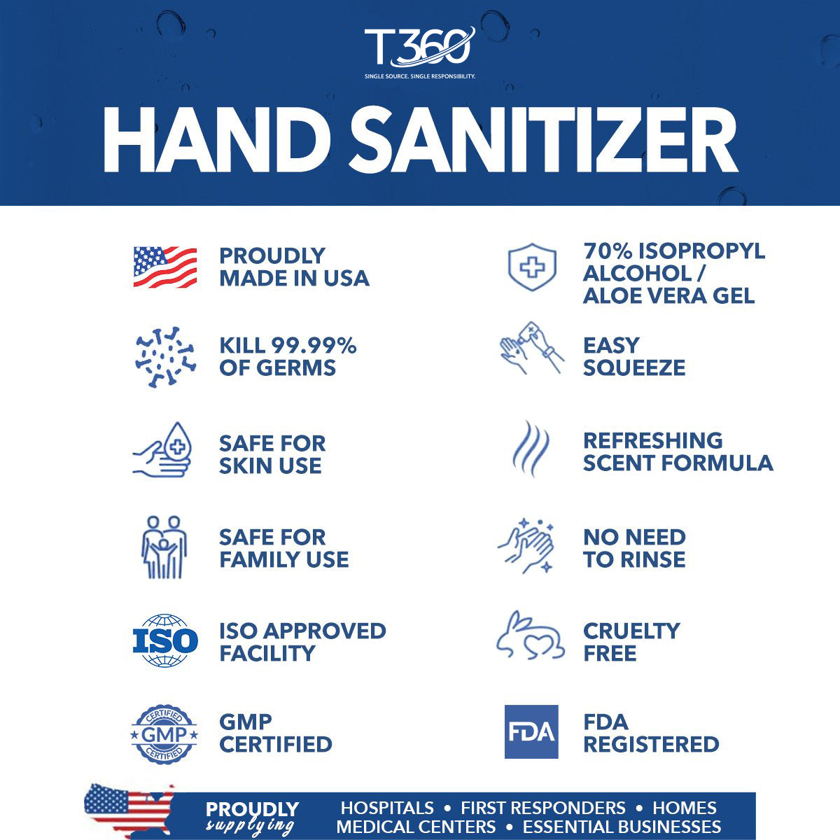 8 oz Foaming Hand Sanitizer
