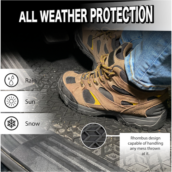 interior photo of car with floor mat showing water and boots. Advertisment: All weather protection, Rain/Sun/Snow. Rhombus pattern