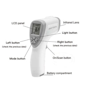 Thermometer Infrared Non Contact : Single Unit -In Stock