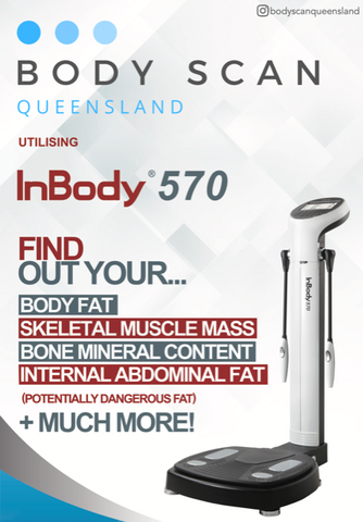 FitazFK Body Scan