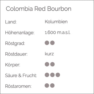 COLOMBIA RED BOURBON KAFFEE