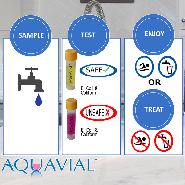 AquaVial Well Water Test kit -      E. Coli and Coliform