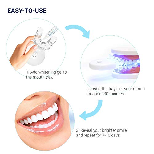 Aroamas Teeth Whitening Kit, With Led Light, for Sensitive Teeth, Brighter Smile in 7 Days