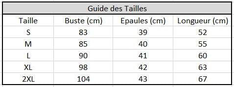 Guide des tailles - Tee shirt Friends