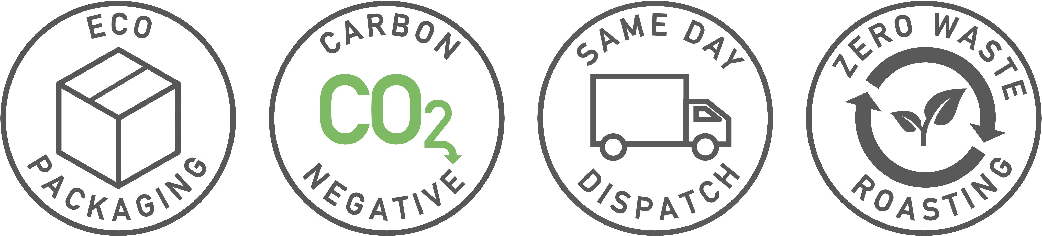 Image showing 4 badges for carbon negative, eco packaging, zero waste roasting and same day dispatch