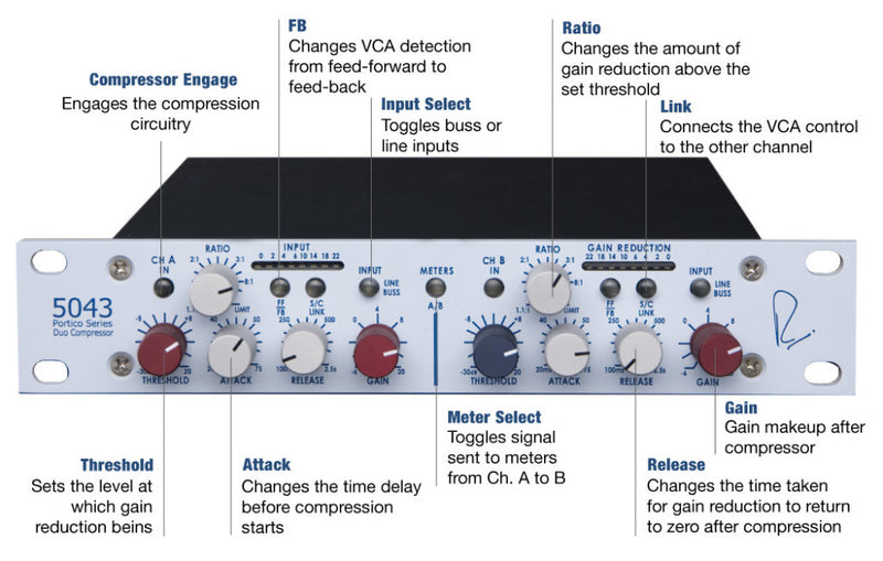 Rupert Neve Designs 5043-H 2-Channel Compressor / Limiter (horizontal)