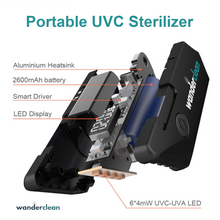 Load image into Gallery viewer, Portable UVC Sterilizer