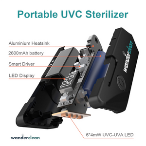 Portable UVC Sterilizer