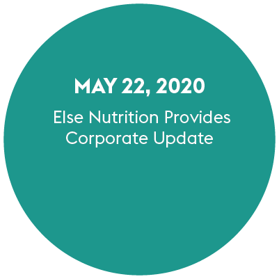https://finance.yahoo.com/news/else-nutrition-provides-corporate-143000509.html