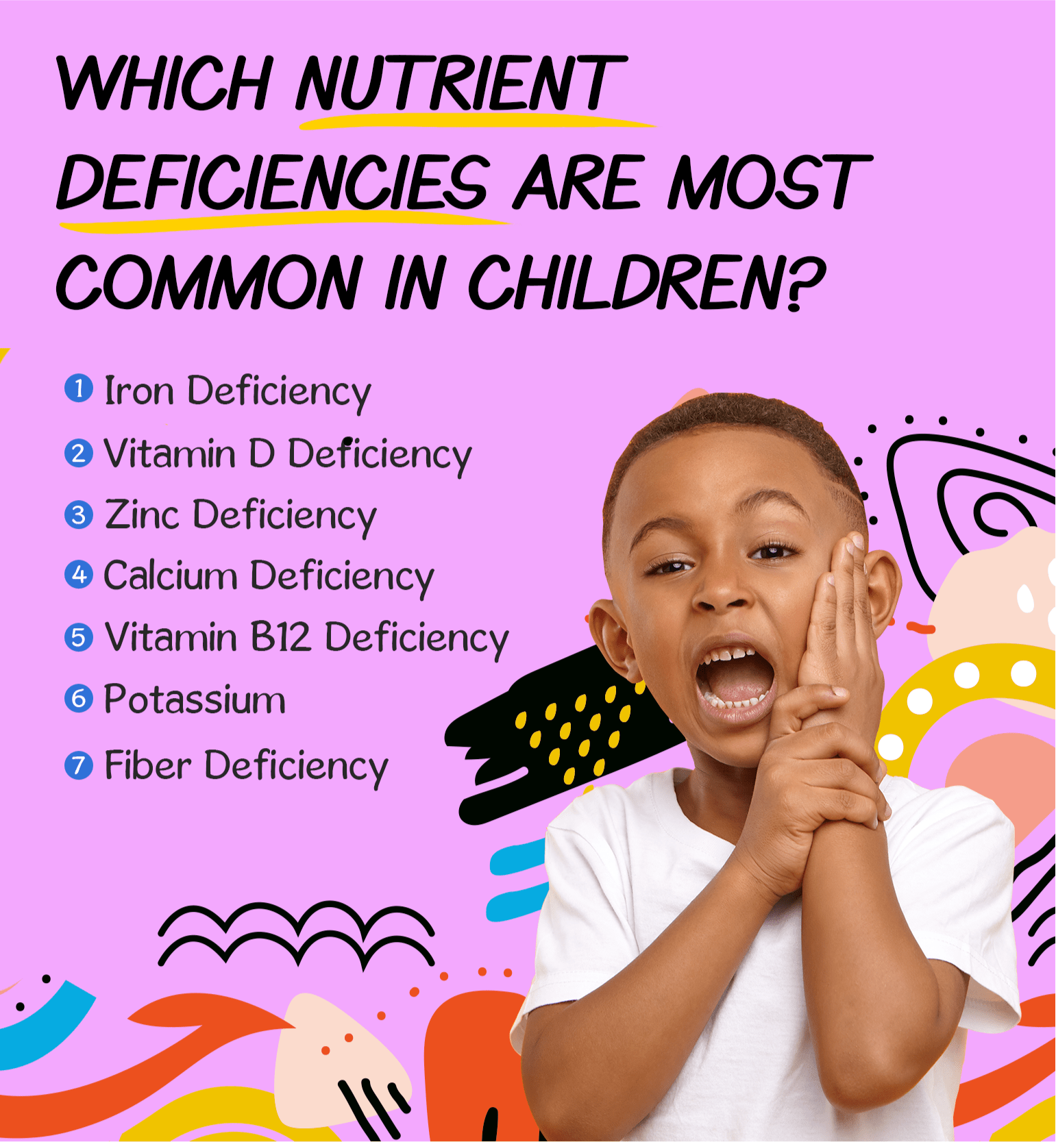 which nutrient deficiencies are most common in children