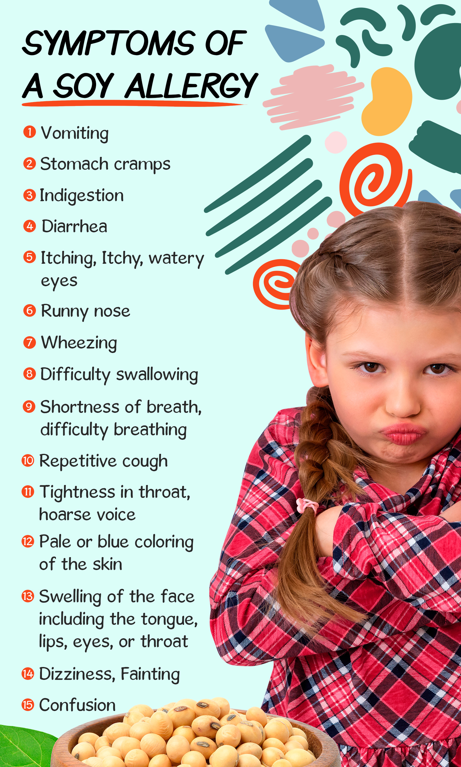 symptoms of a soy allergy