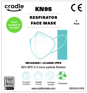 KN95 Respirator Face Mask - 5 Pack