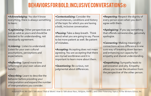 Bold, Inclusive Conversations® Tip Cards (Set of 25)