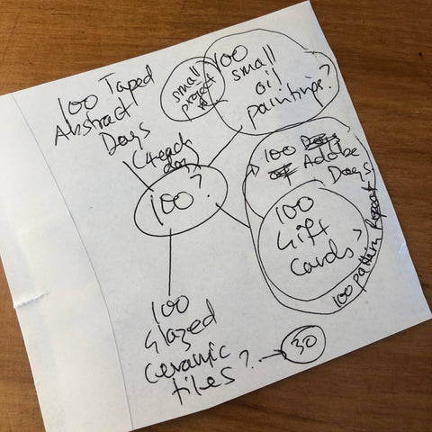 Amanda Billing's list of possible 100 day projects 2021