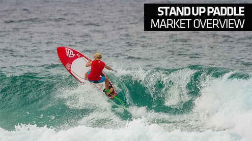 Stand Up Paddle market future analysis
