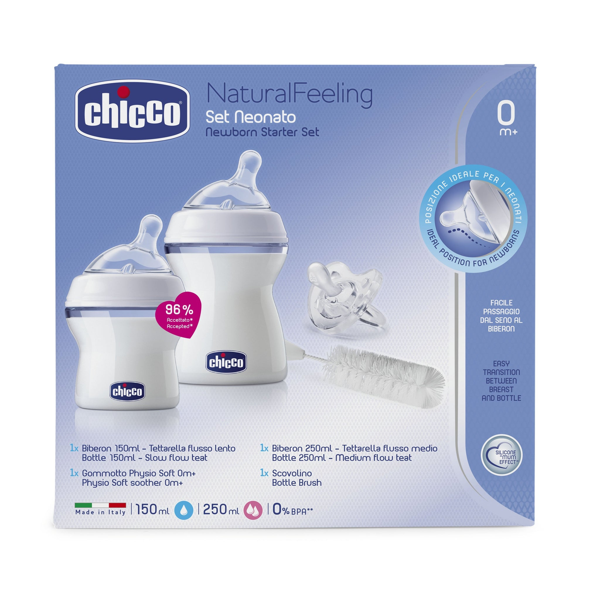 Chicco Newborn Starter Kit-Starter Kit-Little Kingdom