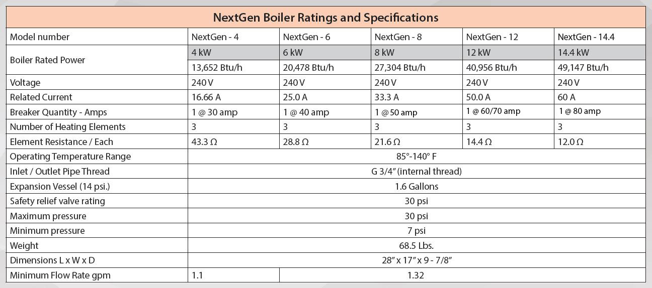 NExtGen Boiler Specifications sheet