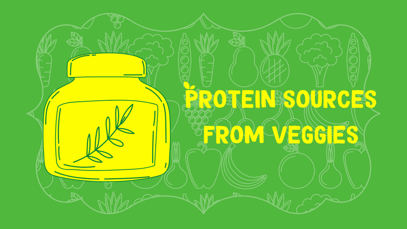 Getting Enough Protein on a Vegan Diet | Root Kitchen UK