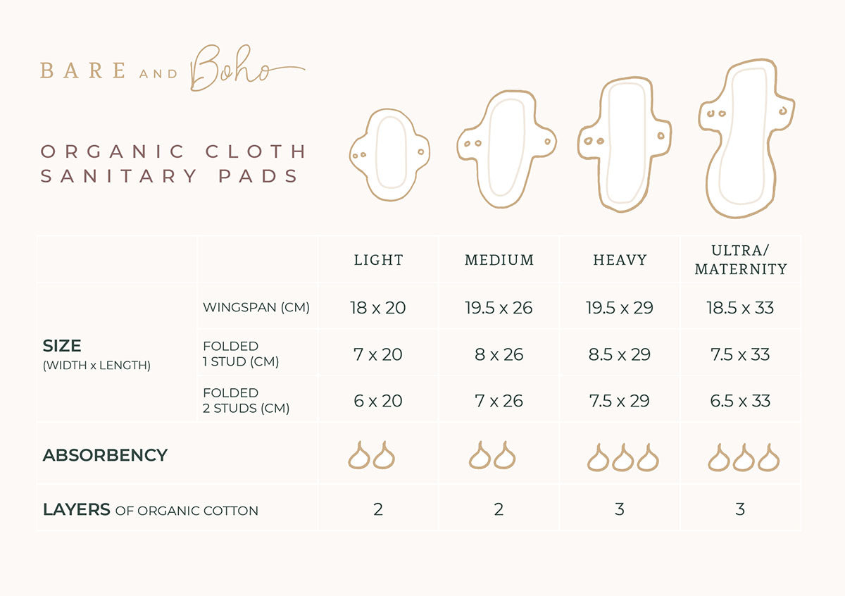 Size guide for the Bare & Boho sanitary pads