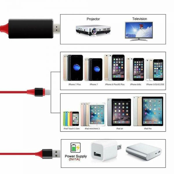Red USB 3 In1 Type C To HDMI Cable With USB Power Charging - Store Zone-Online Shopping Store Melbourne Australia