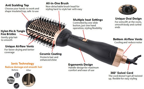ONE-STEP HAIR DRYER & VOLUMIZER (2 IN 1) - Store Zone-Online Shopping Store Melbourne Australia