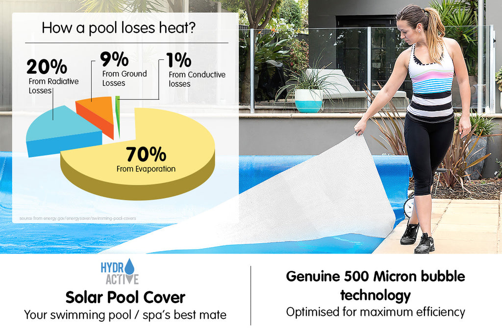 500micron Swimming Pool Roller Cover Combo - Silver/Blue - 10m x 4m