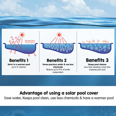 500 Micron Solar Swimming Pool Cover -  Blue/Silver 10m x 4m