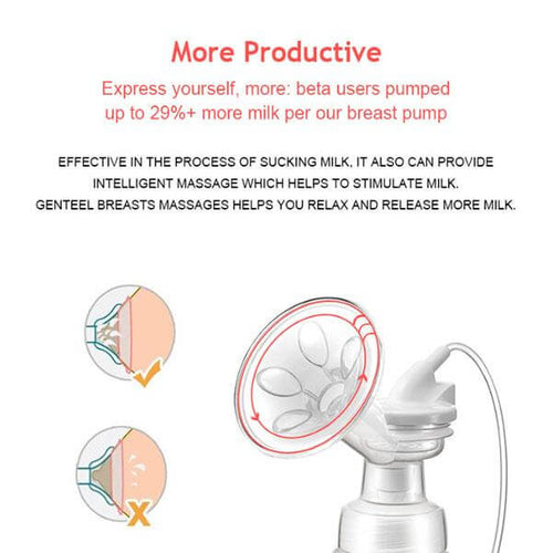 Momcozy Double Electric Breast Pumps