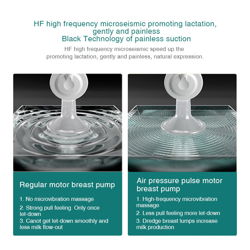5 Levels Hands Free Breast Pump - S10