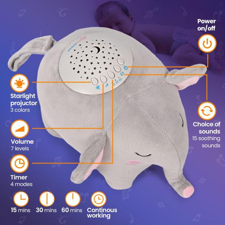 Momcozy ® Baby White Noise Sleep Soothers
