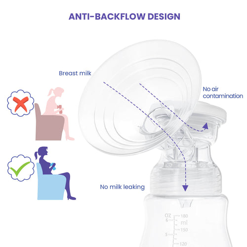 Momcozy Automatic Electric Double Breast Pump