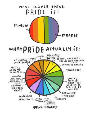 What Is Pride?