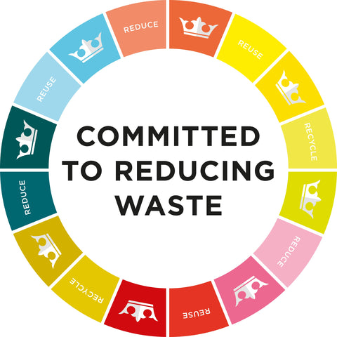 Denman - Committed To Reducing Waste