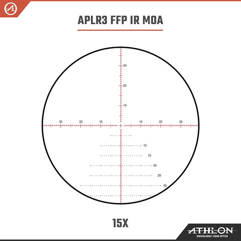 Athlon Optics Ares BTR Gen2 HD 2.5-15x50 FFP IR Rifle Scope