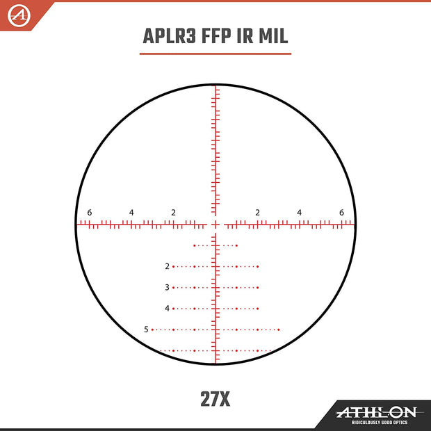 Athlon Optics Ares BTR Gen2 HD 4.5-27x50 FFP IR Rifle Scope