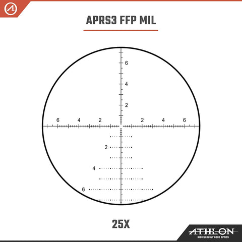 Athlon Optics Midas TAC HD 5-25x56 FFP Rifle Scope