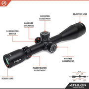 Athlon Optics Midas BTR Gen2 HD 4.5-27x50 SFP IR Rifle Scope