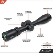 Athlon Optics Midas SFP HD HMR 2.5-15x50 Rifle Scope