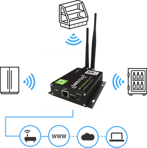 MP-WH2 WIRELESS HUB (LoRa)