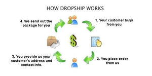 Dropship Service Starter Package - Natural Zing