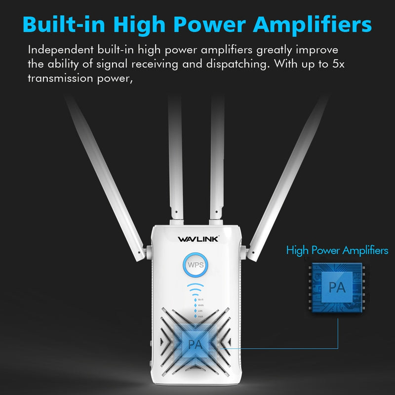Wavlink Dual Band Gigabit 5Ghz 1200Mbps WI-FI Router/Repeater/Access Point