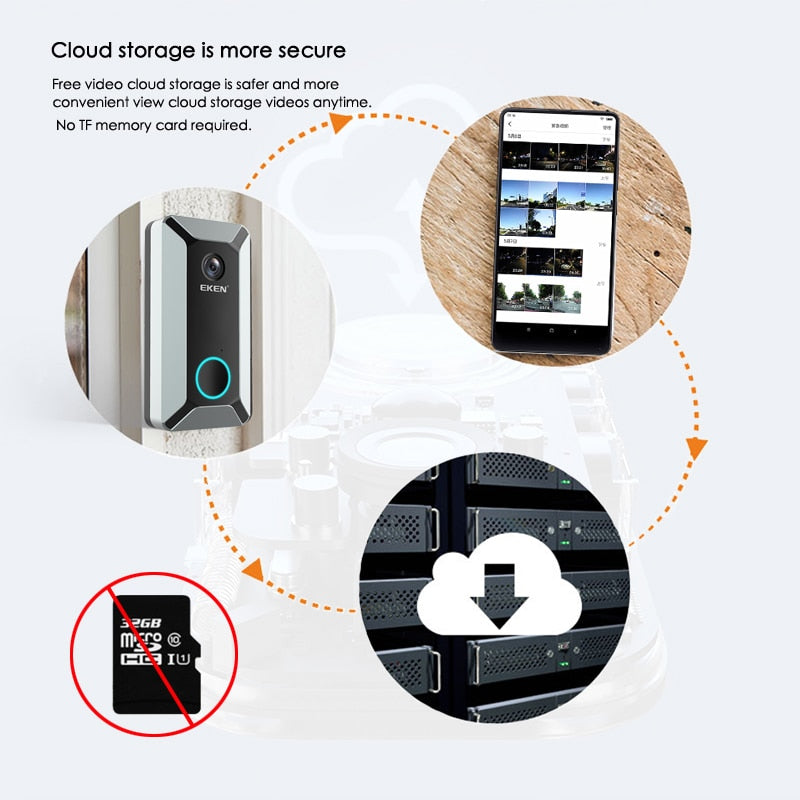 Smart Wireless Wifi Waterproof Video Doorbell Camera