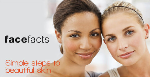 Banner for Annique's Face Facts range of skincare products for Young and Problem Skin
