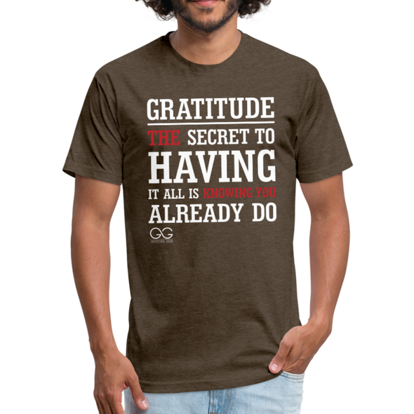 Gratitude Definition - heather espresso