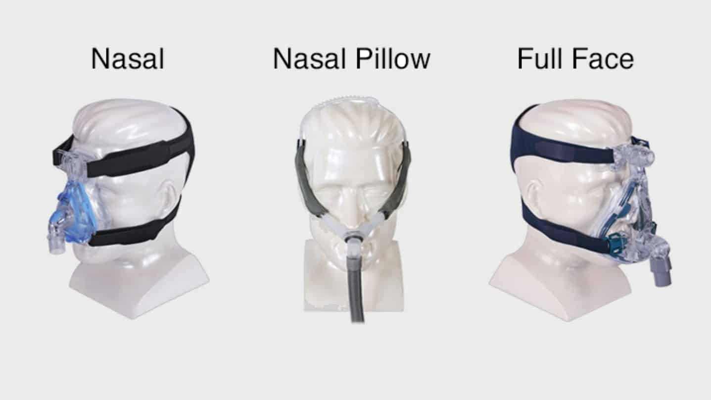 CleanFlash CPAP BiPAP Cleaner Sanitizer - Types of CPAP Masks